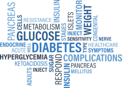 If you have Diabetes, follow these habits