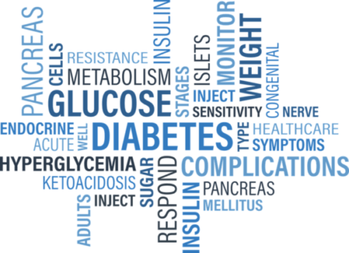 10 Diabetes facts you should know!