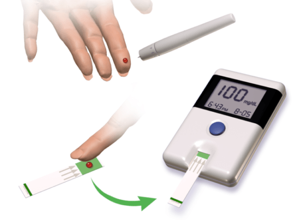 Self-Monitoring of Blood Glucose
