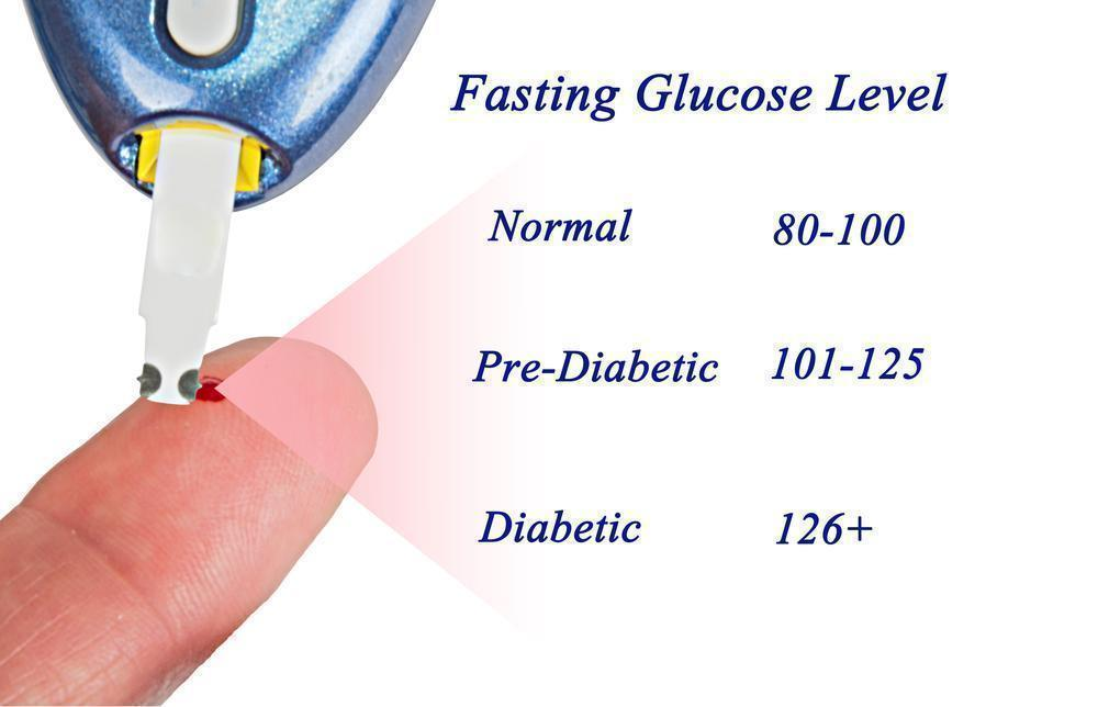 What to know about fasting blood sugar?