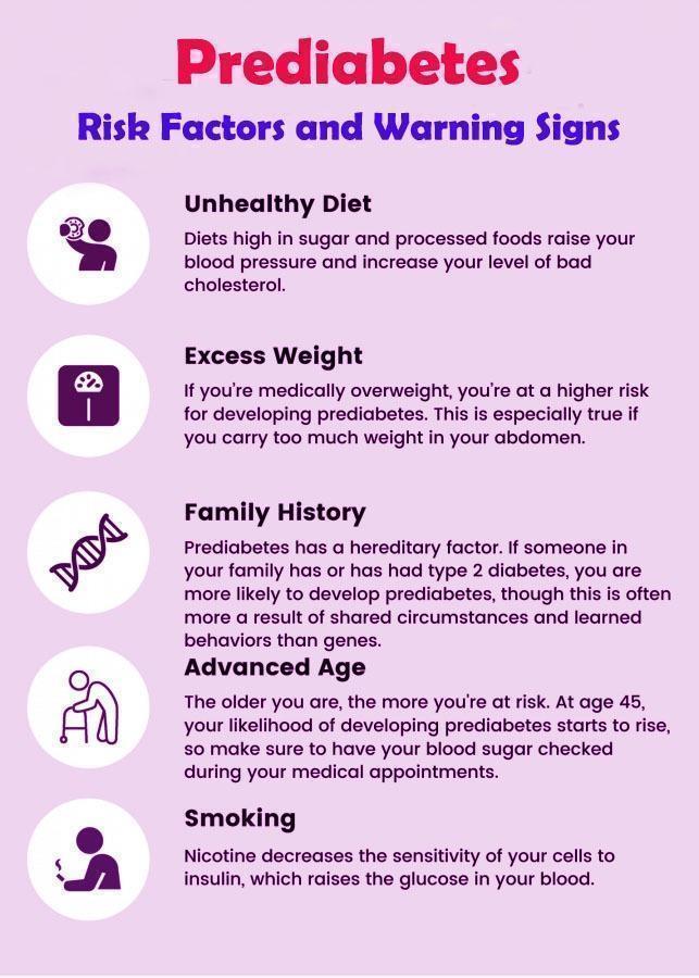 prediabetic risk factor