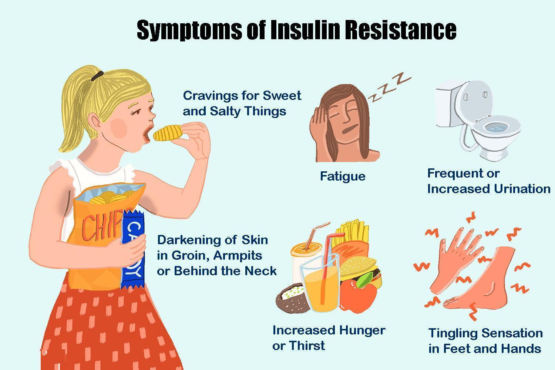 insulin sensivity symptoms in females