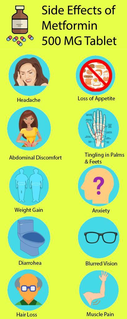 side effects of metformin tablet