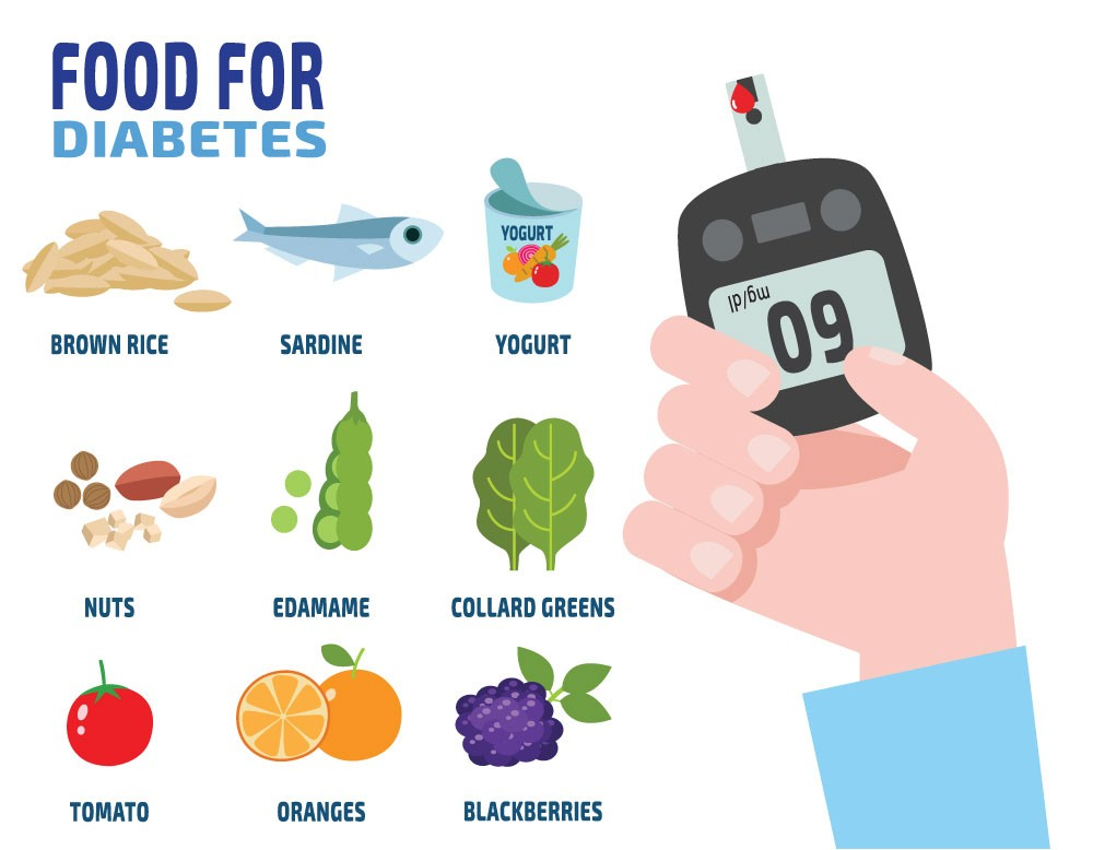 Drinks and Foods to Avoid to Keep Your Diabetes in Control