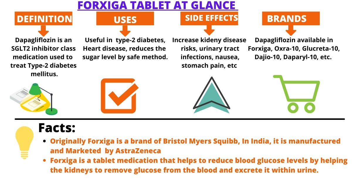 farxiga tablet side effects