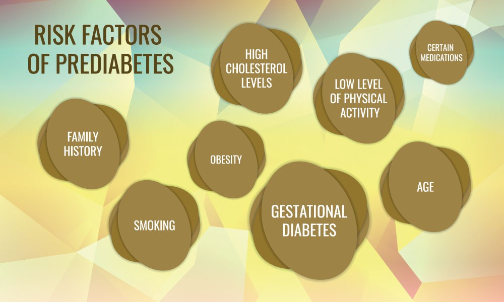 Reverse Your Prediabetes With the Best Diet and Exercise