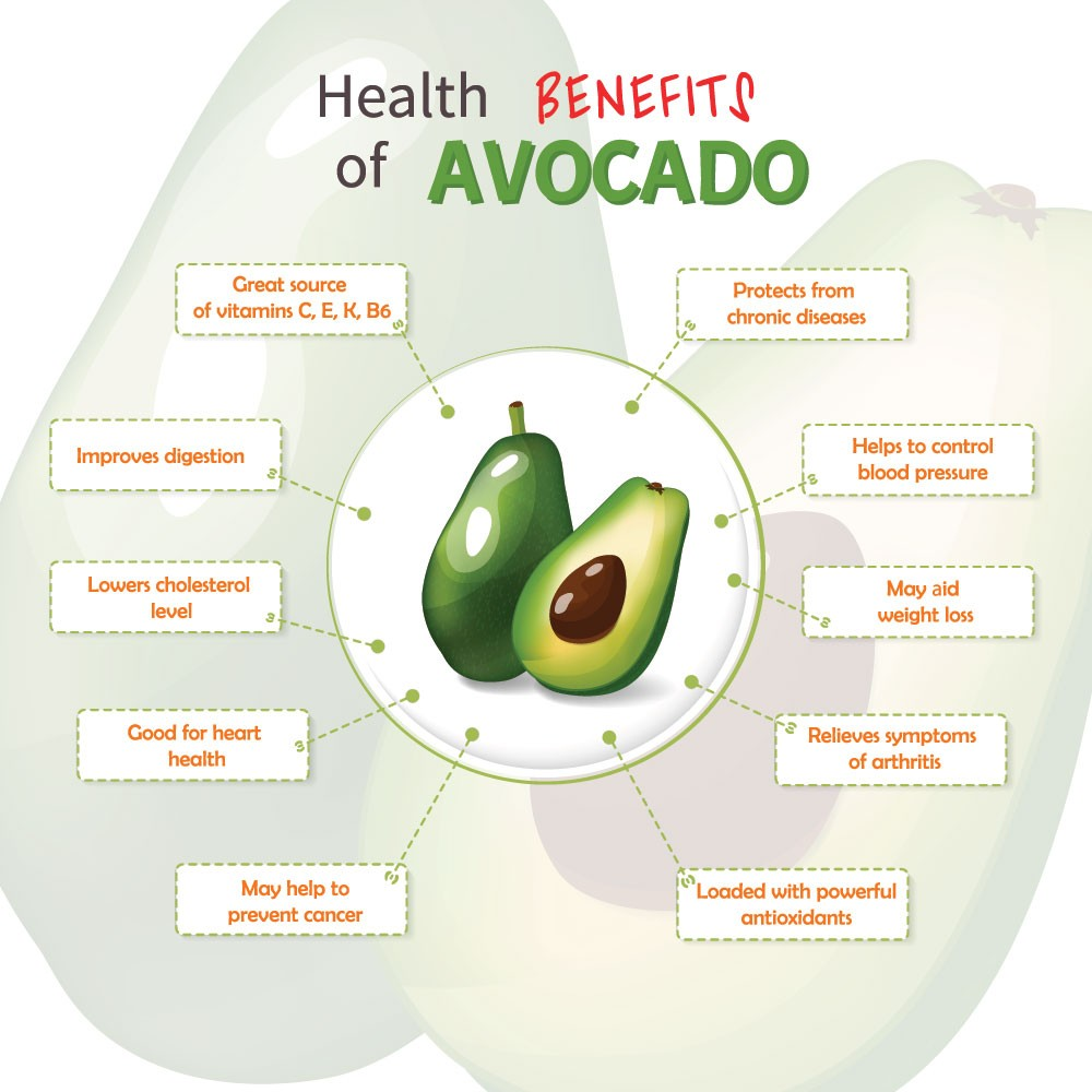 Is Avocado Good or Bad For a Diabetic Person