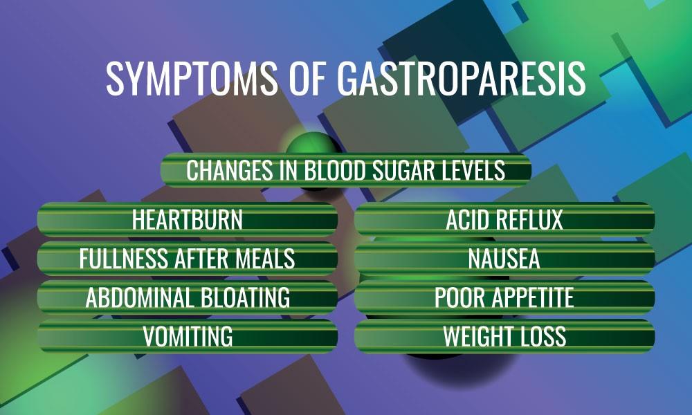 symptoms of Diabetic Gastroparesis