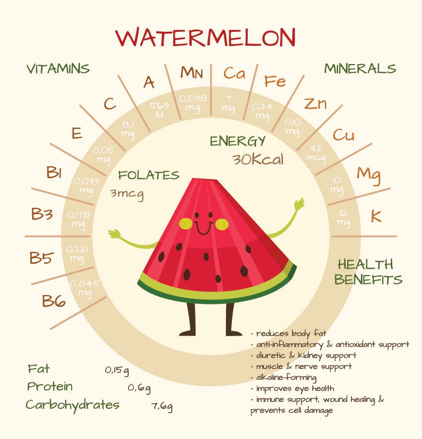 benefits of watermelon for diabetic person